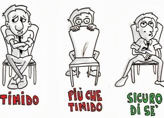 Sondaggio su Domanda di Psicologia in Italia