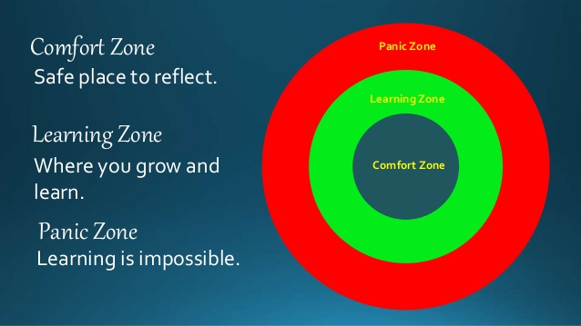 marketing-comfort-zone