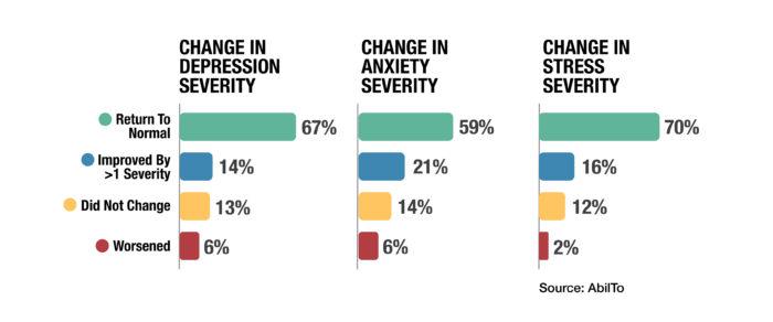 Depressione, diabete e modelli di intervento integrati