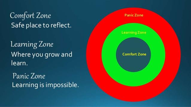 marketing-comfort-zone