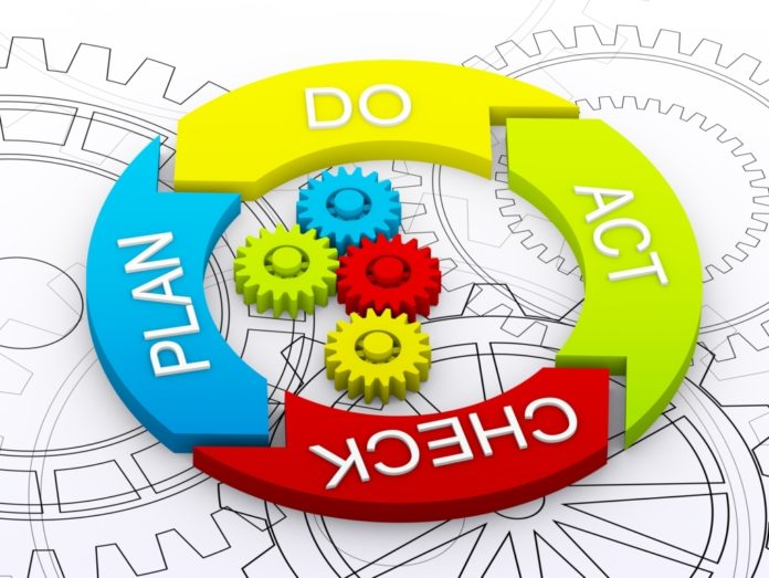 Il ciclo di Deming per il Personal-Marketing dello Psicologo